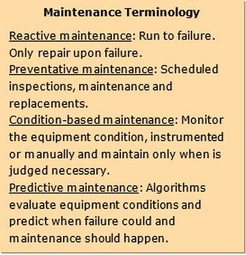 Maintenance Terminology