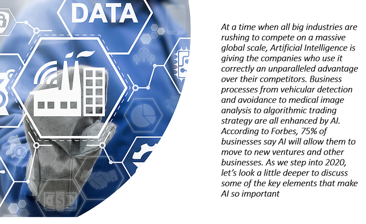 Use It or Lose It - AI is the Future of Industry