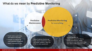 Predictive Monitoring for Greater Value Impact